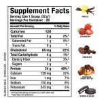 allwhey supp facts